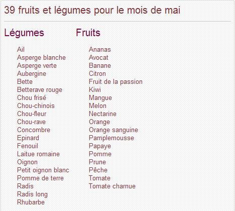 fruits et l gumes de saison la liste des fruits et l gumes de saison forum cuisines. Black Bedroom Furniture Sets. Home Design Ideas