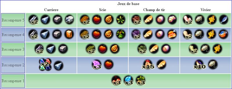 mini jeux