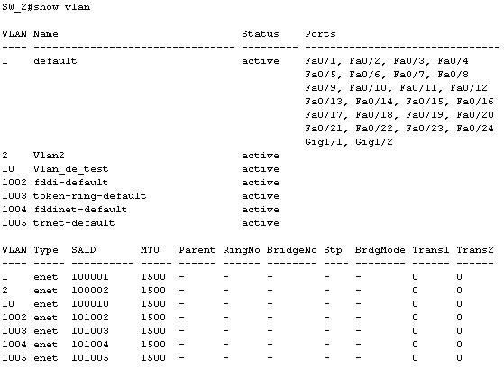 Vlan.be rencontres