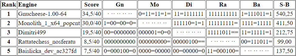 table_10.png